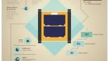 is_infographie-nanosat.jpg
